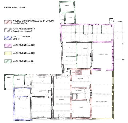 Ricostruzione delle fasi costruttive di Palazzo Baldini.